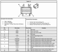 pontiac montana radio wiring diagram  similiar pontiac montana radio wiring diagram keywords on 2000 pontiac montana radio wiring diagram