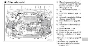 subaru crosstrek engine diagram subaru wiring diagrams online