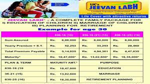 Jeevan Sathi Lic Plan Chart Lic Combination Plan 6 Marriage Education Pension Combo Jeevan Labh Combination