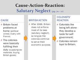 British Actions And Colonial Reactions Chart England And Its Colonies Ppt Download