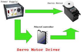 servo motor controller or servo motor driver electrical4u servo motor controller