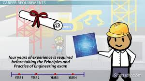 Engineering: Overview of How to Become a Professional Engineer