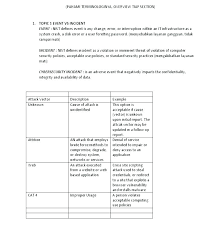 System Incident Report Template Automotoread Info