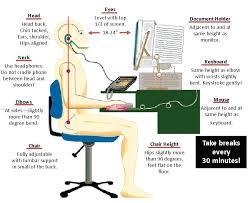 ergonomic desk setup. Ergonomic Desk Set Up Alt Progressive Chiropractic . Setup