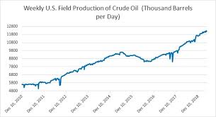 Eia Oil Inventory Chart Fxwirepro Key Charts Explaining Crude Oil Inventories And