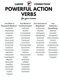 List Of Active Verbs Resume Power Words List Hotwiresite Com