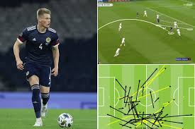 Mctominay was born in england, but has scottish ancestry. Was Mourinho Right Mctominay Slowly Growing Into Scotland Centre Back Role The Athletic