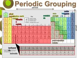 Atomic Mass & Number Isotopes The Periodic Table. - ppt download