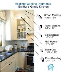 Kitchen Molding Remodelando La Casa Adding Moldings To Your Kitchen Cabinets