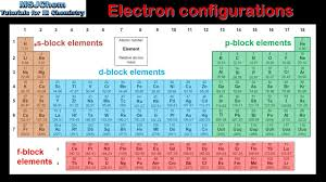 3 1 Electron Configuration And The Periodic Table Sl