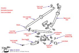 door handle parts diagram. Door Rods \u0026amp; Inside Latch Diagram For A C3 Corvette Handle Parts