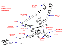 car door latch assembly. Door Rods \u0026amp; Inside Latch Diagram For A C3 Corvette Car Assembly P