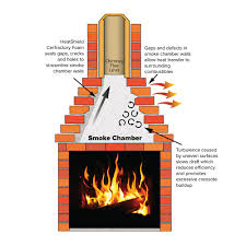Wood Burning Fireplaces Stoves Inserts Portland OR  American ChimneyPortland Fireplace And Chimney
