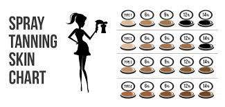 Fake Tan Colour Chart What Is The Right Color Sjolie