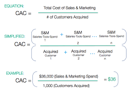 customer acquisition cost all about customer acquisition cost cac propeller crm blog