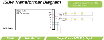 12v 24v 150 watt mean well transformer for led tape 150w led transformer diagram