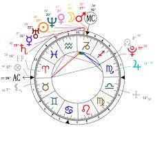 Xxxtentacion Birth Chart Astrology And Natal Chart Of Bones Rapper Born On 1994 01 11
