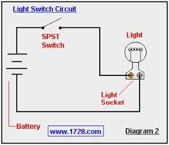 spst toggle switch wiring diagram awesome wiring two switches spst toggle switch wiring diagram inspirational spst switch wiring diagram dpst relay diagram • wiring of related post