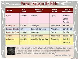 Persian Kings In The Bible Bible Bible Notes Prophets Kings