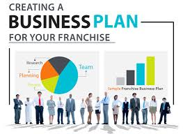Example Of Franchise Creating A Business Plan For Your Franchise