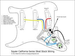ca gear blog squier california series strat stock wiring squier california series strat stock wiring diagram created edraw mind map and adobe photoshop 7