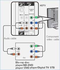 cable tv wiring diagram panasonic audio realestateradio us home cable tv wiring diagram how to hookup a plasma tv connect plasma hdtv vcr tv cable hookup diagrams