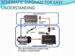 car air conditioning system. schematic diagram for easy understanding; 9. conclusion an ac system car air conditioning n