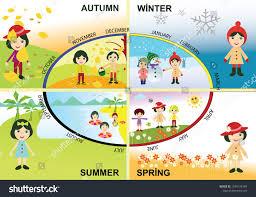 Vector Illustration Seasons Seasonal Chart Year Stock Vector