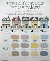 Best Exterior Paint Color To Sell A House Colors Images On Of