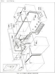electric club car golf cart wiring diagram for 1979 electric club club car wiring diagram gas at 85 Club Car Wiring Diagram