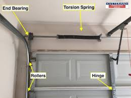 garage door lubeMaintenance  TuneUp and 25 Points Inspection