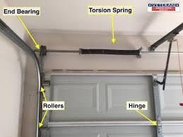 garage door maintenance and tune up dallas