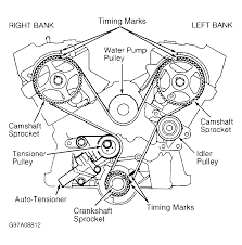 timing belt diagram explore wiring diagram on the net • chrysler 2 4 engine diagram chrysler engine image timing belt diagram 2011 hyundai accent timing belt diagram for 2006 eclipse