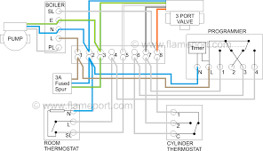 y plan central heating system y plan wiring diagram hot water only