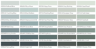 Grey green paint color Myperfectcolor Copyright Notice The Spruce Duron Paints Duron Paint Colors Duron Wall Coverings House