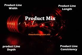 Product Mix Width Length Depth Consistency With Examples