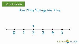 Number Line using fractions and Line Plot problem in addition Fractions And Mixed Numbers On A Number Line Youtube Improper as well Line Plot With Fractions Worksheets   Koogra further  further Reading a line plot with fractions  video    Khan Academy as well Line Plot Worksheets For 3Rd Grade Free Worksheets Library together with Worksheets for fraction multiplication besides Fraction Worksheets also  moreover  together with Line Graphs Worksheet 4th Grade. on fractions fifth grade line plot worksheets