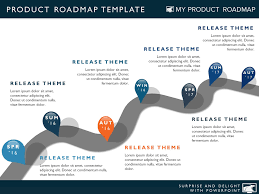 Road Map Powerpoint Seven Phase It Timeline Roadmapping Powerpoint Template
