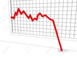 Market Crash Chart
