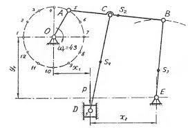 Курсовая работа по теории механизмов и машин ТММ Работа Курсовая  Курсовая работа по теории механизмов и машин ТММ