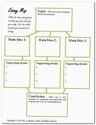 Essay Map Example Essay Essaytips Free Research Papers Online With Works Cited