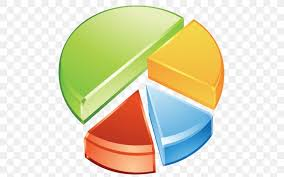 Pie Chart Statistics Png 512x512px Chart Apple Icon