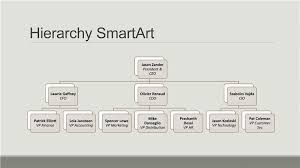 Download Hierarchy Organizational Chart Gray On Gray