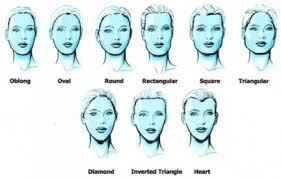 Face Shape Chart Face Shapes Mine Is Inverted Triangle Or Possibly Heart