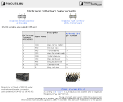 rs232 serial motherboard header connector pinout diagram rs232 serial motherboard header connector diagram