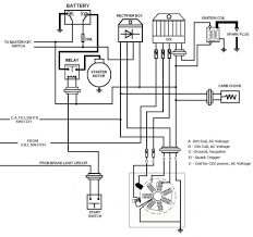 magneto wiring diagram wiring diagram and schematic design puch wiring diagram diagrams and schematics