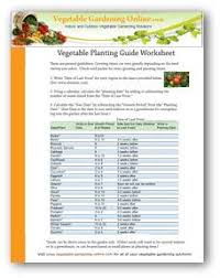 Vegetable Sunlight Requirement Chart Garden Planting Guide Zone Chart Free Worksheets