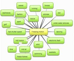 analytical essay structure formal analytical essay structure