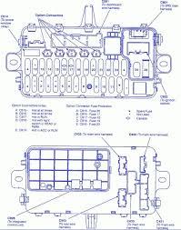 1992 2000 honda civic del sol fuse box diagram autobonches com 1996 honda civic fuse box location at 2000 Honda Civic Dx Fuse Box Diagram