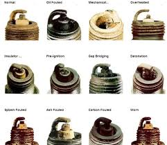 Spark Plug Chart Spark Plug Chart Google Search Spark Plug Plugs Insulation